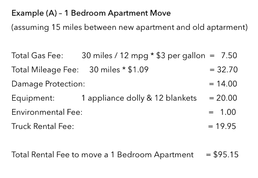 Uhaul Pricing for 1 bedroom apartment